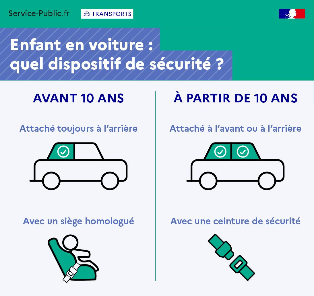 Règles d'utilisation d'un siège auto pour un enfant