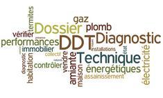 nuage de mots DDT - énergie renouvelable et développement durable